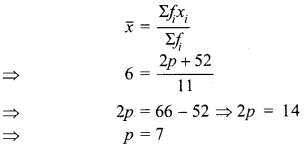 MCQ Questions for Class 10 Maths Statistics with Answers 5