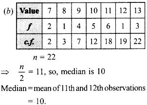 Statistics MCQ Questions