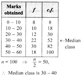 MCQ on Statistics