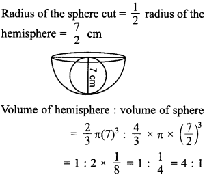 MCQ Questions for Class 10 Maths Surface Areas and Volumes with Answers 16