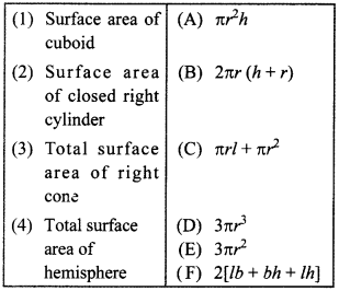 MCQ Questions for Class 10 Maths Surface Areas and Volumes with Answers 22