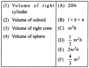 MCQ Questions for Class 10 Maths Surface Areas and Volumes with Answers 23