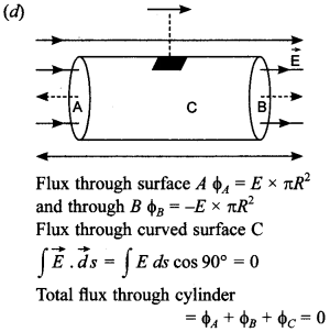 Physics MCQs for Class 12 with Answers Chapter 1 Electric Charges and Fields 20