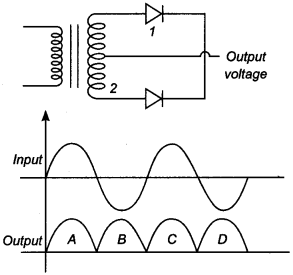 Physics MCQs for Class 12 with Answers Chapter 14 Semiconductor Electronics Materials, Devices and Simple Circuits 7