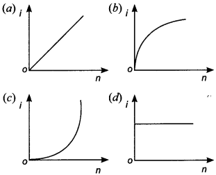 Physics MCQs for Class 12 with Answers Chapter 3 Current Electricity 13