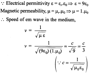 Physics MCQs for Class 12 with Answers Chapter 8 Electromagnetic Waves 9