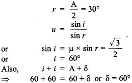 Optics Questions and Answers pdf