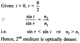 Physics MCQs for Class 12 with Answers Chapter 9 Ray Optics and Optical Instruments 15