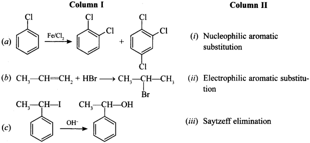 Chemistry MCQs for Class 12 with Answers Chapter 10 Haloalkanes and Haloarenes 16