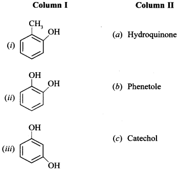 Chemistry MCQs for Class 12 with Answers Chapter 11 Alcohols, Phenols and Ethers 17