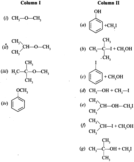 Chemistry MCQs for Class 12 with Answers Chapter 11 Alcohols, Phenols and Ethers 19