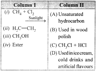 MCQ Questions for Class 10 Science Carbon and Its Compounds with Answers 12
