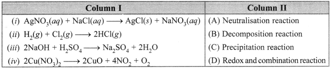 MCQ Questions for Class 10 Science Chemical Reactions and Equations with Answers 6