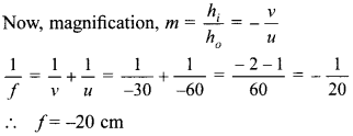 MCQ Questions for Class 10 Science Light Reflection and Refraction with Answers 14