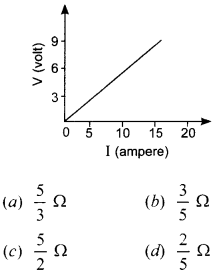 MCQ Questions for Class 10 Science Electricity with Answers 2