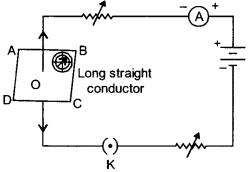 MCQ Questions for Class 10 Science Magnetic Effects of Electric Current with Answers 1