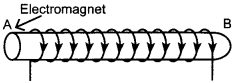 MCQ Questions for Class 10 Science Magnetic Effects of Electric Current with Answers 4