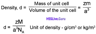 Plus Two Chemistry Notes Chapter 1 The Solid State 19