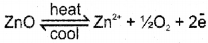 Plus Two Chemistry Notes Chapter 1 The Solid State 24