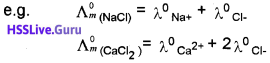 Plus Two Chemistry Notes Chapter 3 Electrochemistry 14