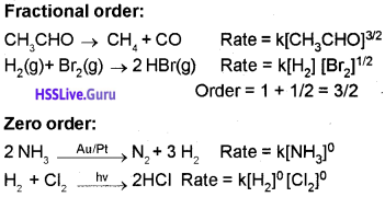 Plus Two Chemistry Notes Chapter 4 Chemical Kinetics 3